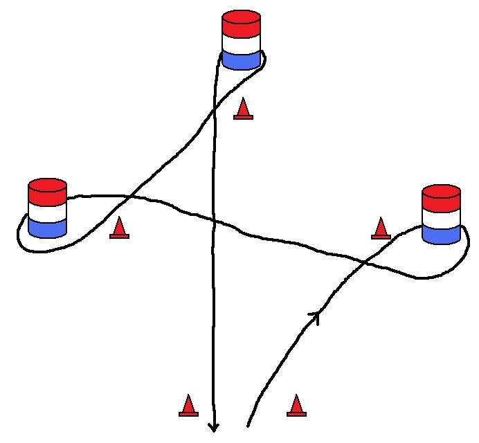 Gymkhana Lesson 3: Cloverleaf Barrels...and a Circle ...